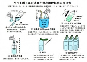 保存水の作り方